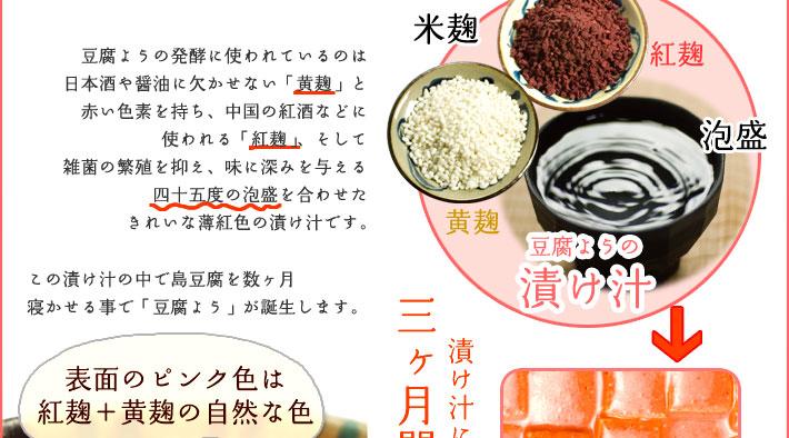 豆腐ようの製法